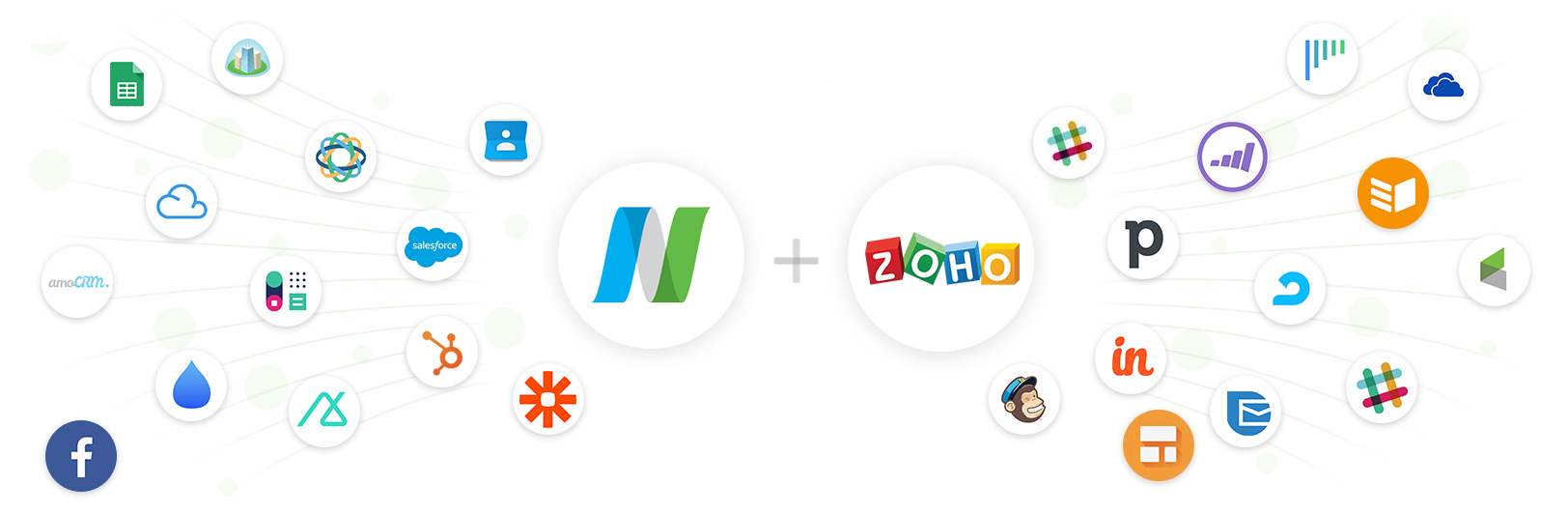 Picture above represents the many Zoho CRM integrations that are supported by NUACOM Cloud Phone Solution