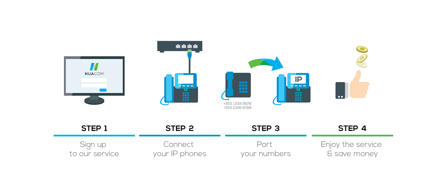 switch to Hosted Phone System Voip