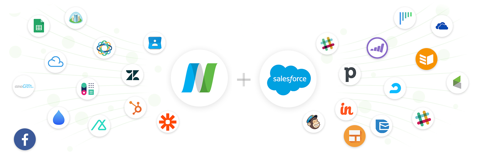 Picture above depicts the many Salesforce integrations supported by NUACOM Cloud Phone System.