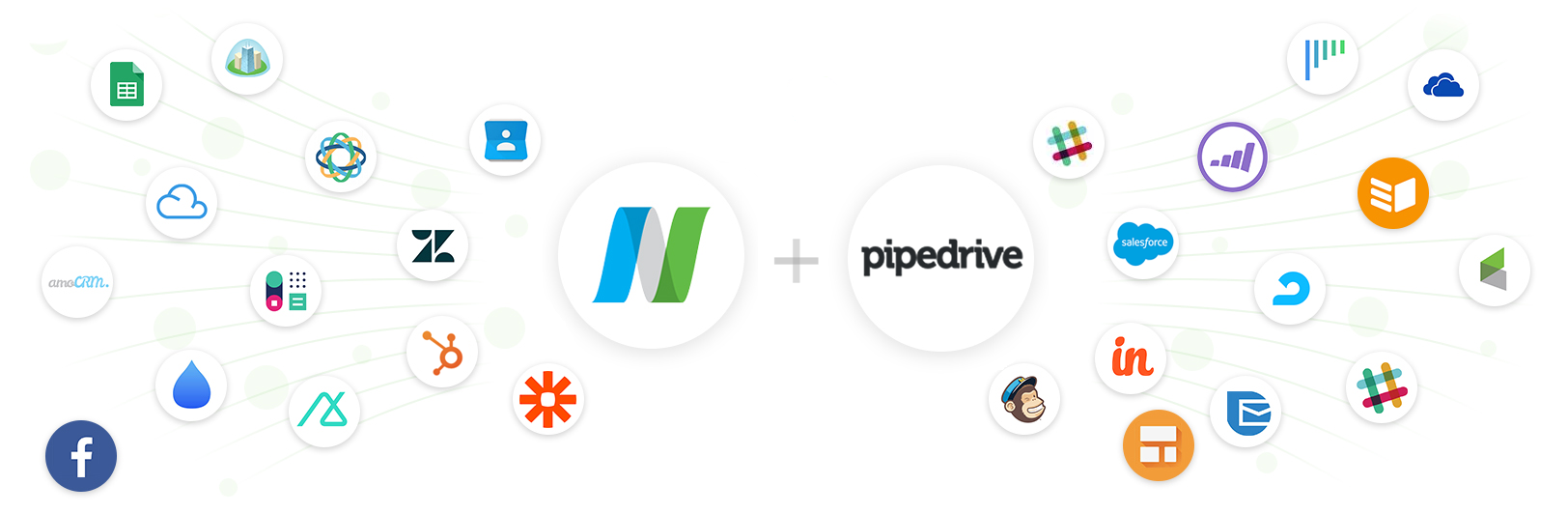 Pipedrive-Integration-VoIP-Phone-System-NUACOM