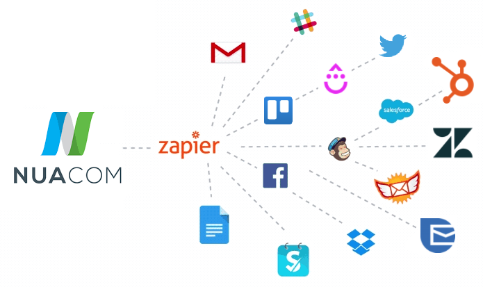 NUACOM Phone System Zapier Integration Best