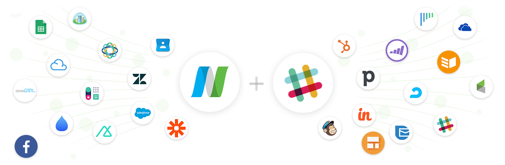 VoIP NUACOM and Slack Integration