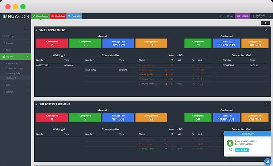 Call Center Features Live Calls Wallboard